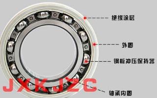 电绝缘轴承助力高效解决轴电流腐蚀的问题