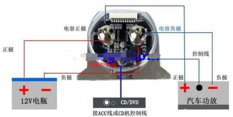 电解电容在电动车电池中有什么作用