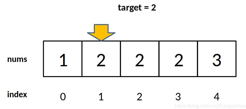 详解C语言二分查找算法细节
