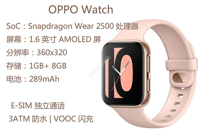被指�涂�Apple Watch 拆解OPPO Watch�l�F食物可�Q�的地方