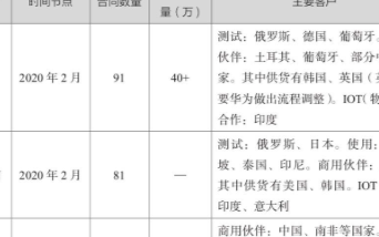中國目前5G發展的真實現狀如何,未來5G發展能走多遠