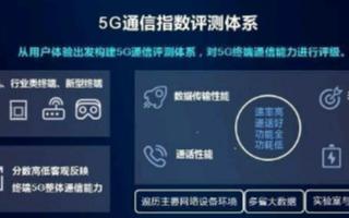 中國移動5G手機評測:5G性能表現為華為>聯發科>高通