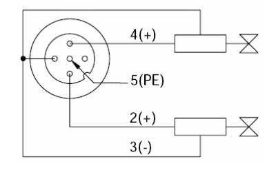 Spider67可擴展分布式IO系統的用戶手冊