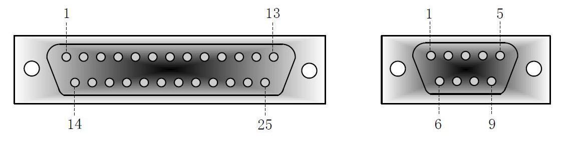 RS-232C接口的基礎知識