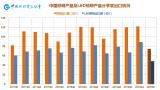 2020年一季度中国照明电器行业出口情况