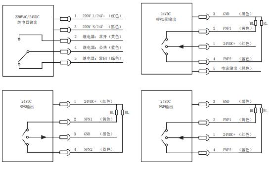 LSW5881S R型液位开关的数据手册