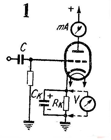 如何用直流毫安表或电压表检验栅偏压大小