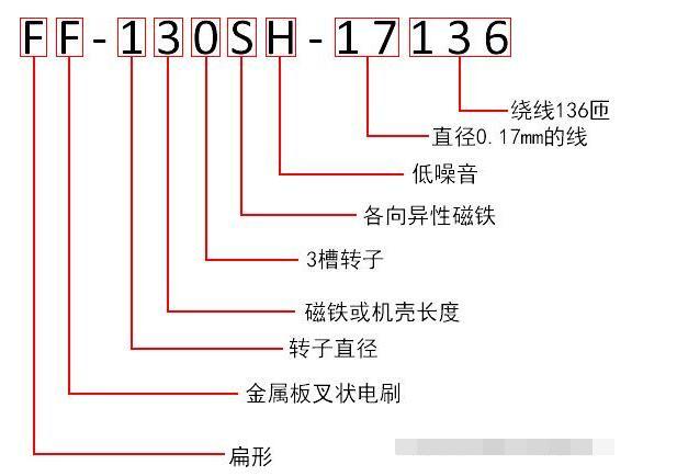 什麼是TF130電機_TF130電機型號