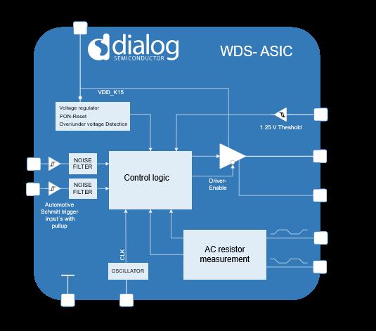 基于針對數字接口或模擬傳感器的靈活IO配置