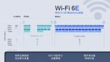 全新Qualcomm Networking Pro系列平台
