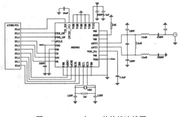 NRF905无线收发芯片原理及设计实现