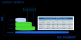 諾基亞貝爾:700MHz是電信服務邁入5G時代的...
