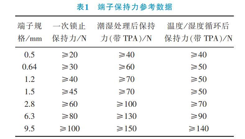 汽車連接器電流傳輸的影響因素