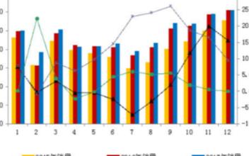 5月份豪華車的銷量同比增長26.6%,購買豪華車的門檻明顯降低
