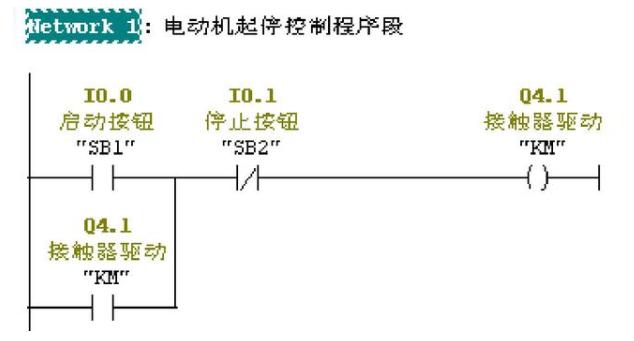 一文了解PLC編程及技術指標