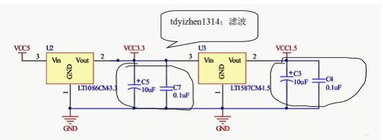 电路设计之电容的应用分析