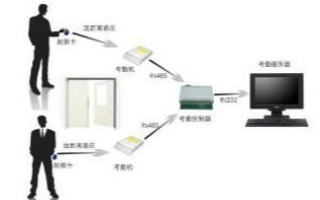 rfid技术在制造业中的应用