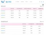 中國移動公布2020年4月份運營數據