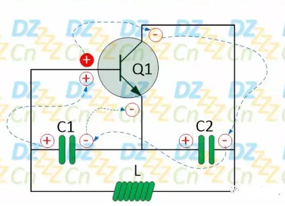 电容三点式LC正弦波振荡电路的重要特性解析