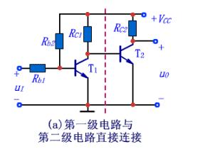 浅谈电路的耦合方式