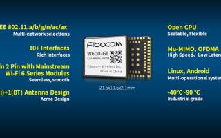 Fibocom发布Wi-Fi6无线模块W600,为融合解决方案提供增强无线性能