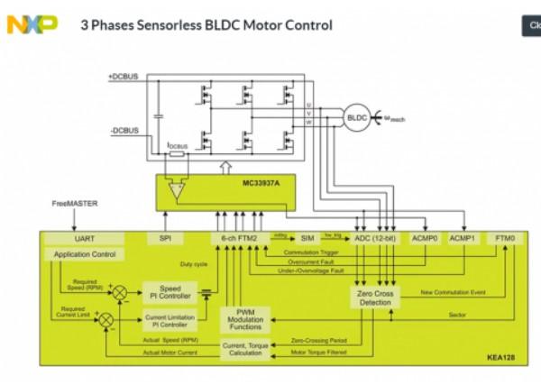 """車載MCU作為汽車芯片中的核心產品,助力著汽車""""..."""