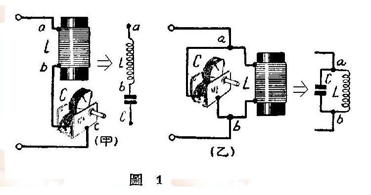 無線電接收機的諧振回路原理分析
