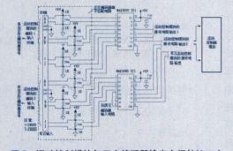 基于直流无刷伺服电机的的运动反馈控制系统的设计方案