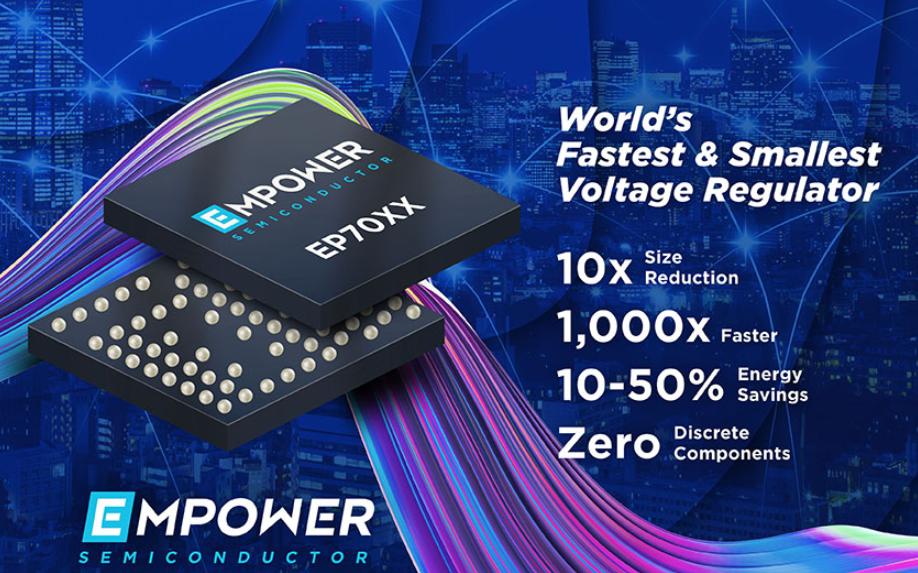 Empower憑借高性能集成式穩壓器產品系列突破密度和速度基準
