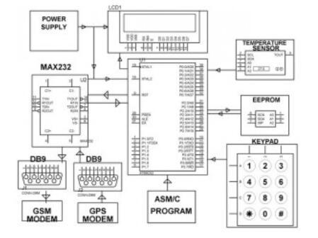 8051单片机在机器人技术和医疗领域的应用