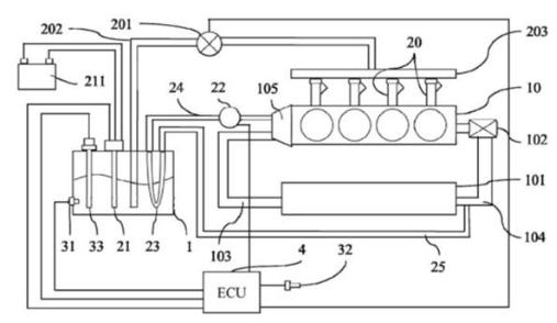 发动机喷水技术有效提升发动机热效率,一汽专利解决装置结冰问题