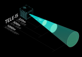Livox發布的Livox泰覽Tele-15成為了各方關注的焦點