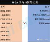 FPGA国内厂商VS国外厂商