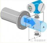 流量传感器在工业控制和民用设施领域中被广泛地应用