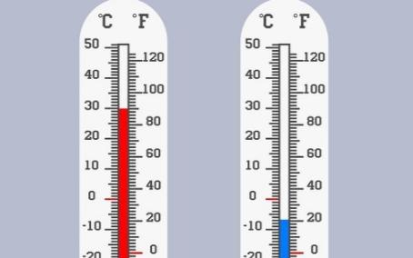 氣象站在不同的場景應用下也起著不一樣的作用