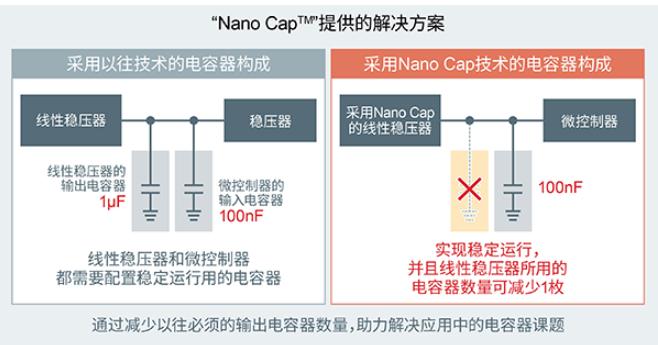 """ROHM确立了""""Nano Cap™"""":可大幅度降低电容器容值"""