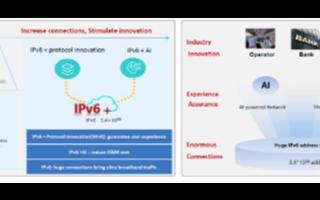 基于IPv6網絡的IPv6+技術創新,有效應對5G和云時代帶來的新挑戰