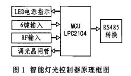 基于LPC2104微处理器和nRF401器件实现智能化灯光控制系统的设计
