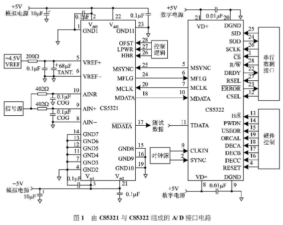 基于24位高精度A/D转换器实现多通道数据采集系...
