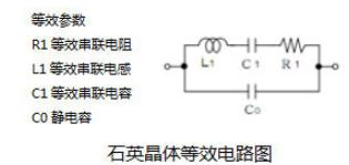 石英晶體小型化后對電路使用的影響及解決辦法