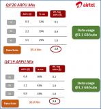 2G/3G退网进程紧锣密鼓,4G主导当前移动通信市场