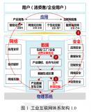 工業互聯網體系架構 2.0:定位與作用