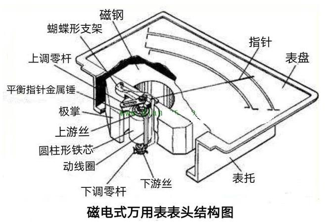 mf47指针式万用表结构原理图图解