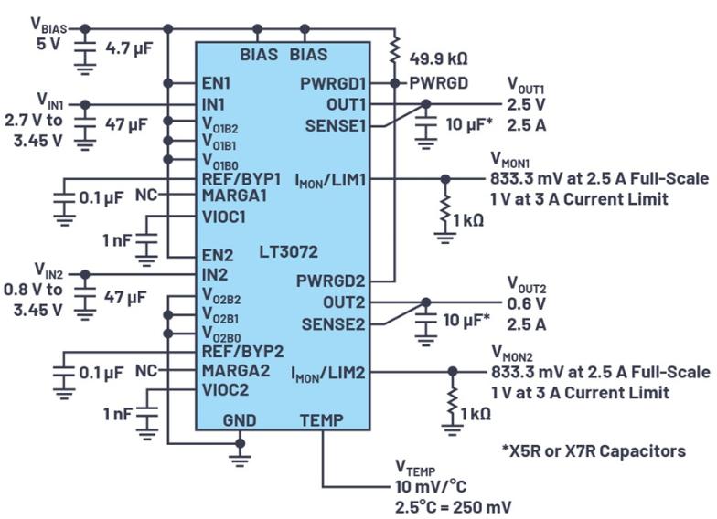 為什么低噪聲對于通信或傳感器電路保持其高性能至關重要?