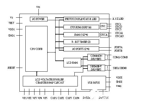 RS-485收发器实现USB端口和PS2端口的切换