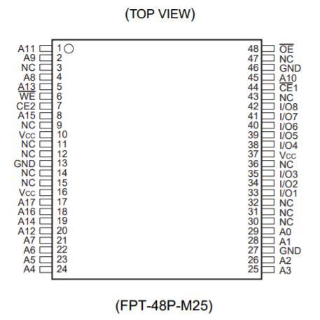 汽车导航系统应用于富士通FRAM铁电存储器MB8...