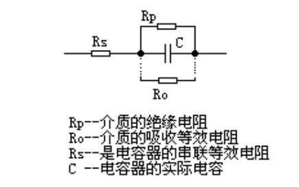 电容器的参数与分类详细资料说明