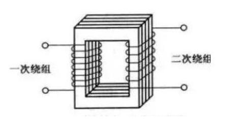 变压器的工作原理_变压器如何改变电压