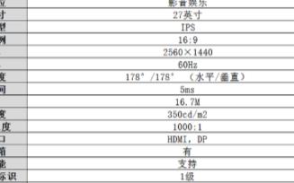 明基EW2780Q显示器评测,画质方面得到进一步提升
