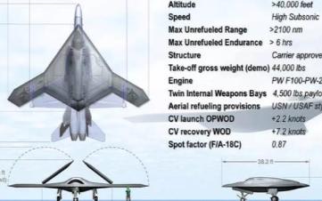 具有加油能力的隱形無人機X47B降低飛行員的負擔和事故率